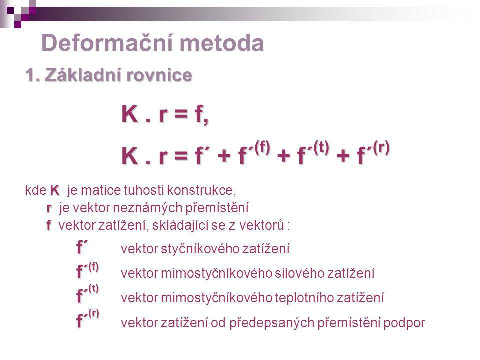 Vektor zatížení konstrukce od styčníkových sil a momentů f´ - f´ - sestavíme tak, že do jednotlivých řádků vektoru umístíme hodnoty styčníkových sil a momentů Kladný smysl působení je zaveden podle obrázku :