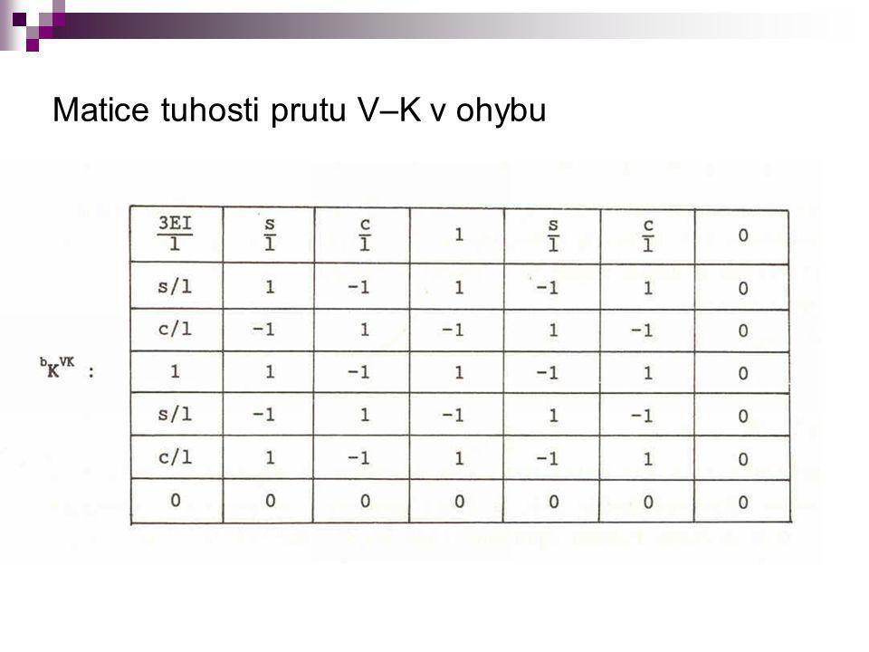 """Vektor zatížení konstrukce od předepsaných přemístění podpor f´ (r) f´ (r) vektor zatížení konstrukce od předepsaných přemístění podpor získáme přenásobením příslušného sloupce matice tuhosti prutu hodnotou předepsaného přemístění v podpoře a lokalizací takto vzniklého vektoru """"koncových sil do vektoru zatížení konstrukce"""