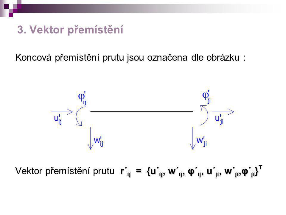 Sestavení matice tuhosti prutů prut 1-2 : l = 5m, c=0,8, s=-0,6