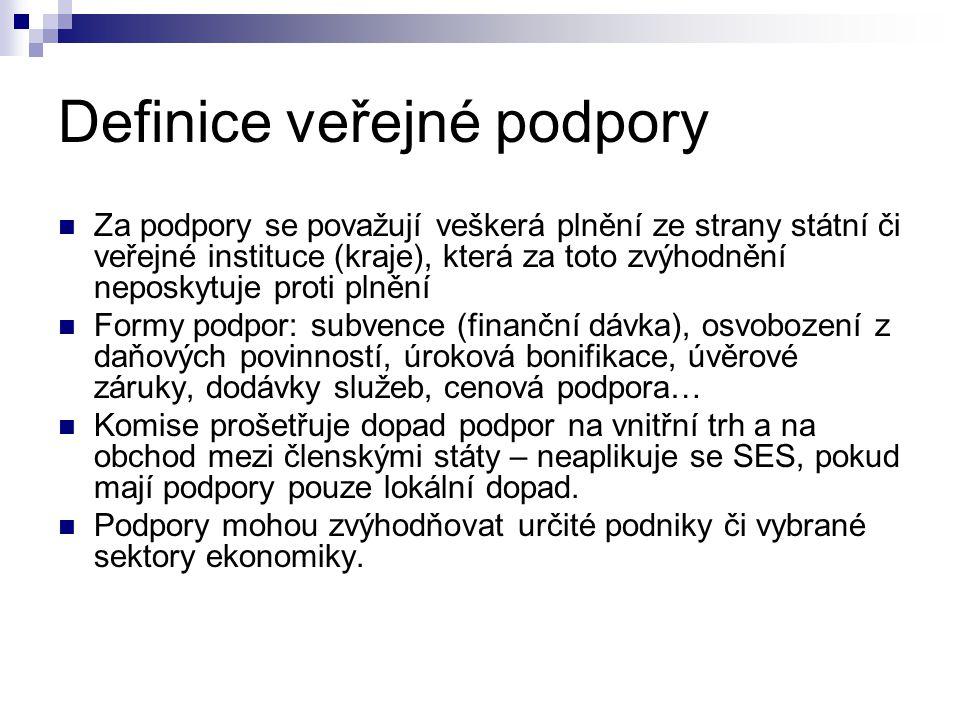 Výjimky z veřejných podpor Čl.