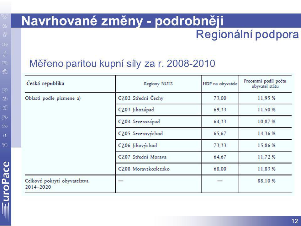 12 Navrhované změny - podrobněji Regionální podpora Měřeno paritou kupní síly za r. 2008-2010
