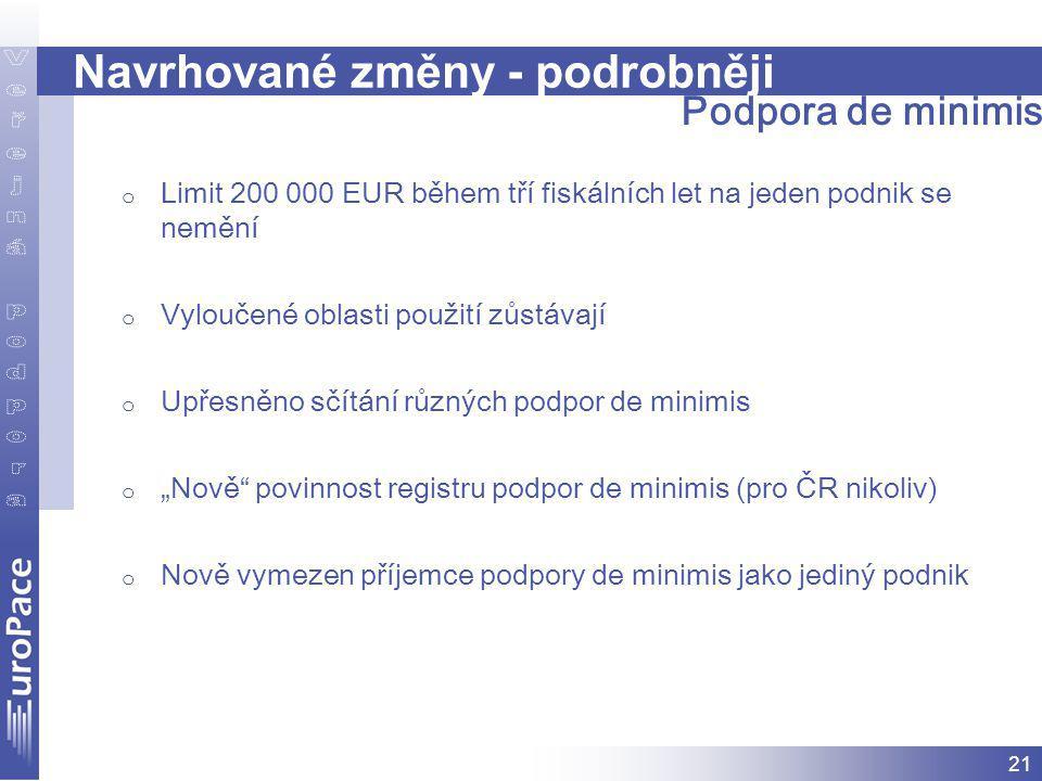 """21 Navrhované změny - podrobněji o Limit 200 000 EUR během tří fiskálních let na jeden podnik se nemění o Vyloučené oblasti použití zůstávají o Upřesněno sčítání různých podpor de minimis o """"Nově povinnost registru podpor de minimis (pro ČR nikoliv) o Nově vymezen příjemce podpory de minimis jako jediný podnik Podpora de minimis"""