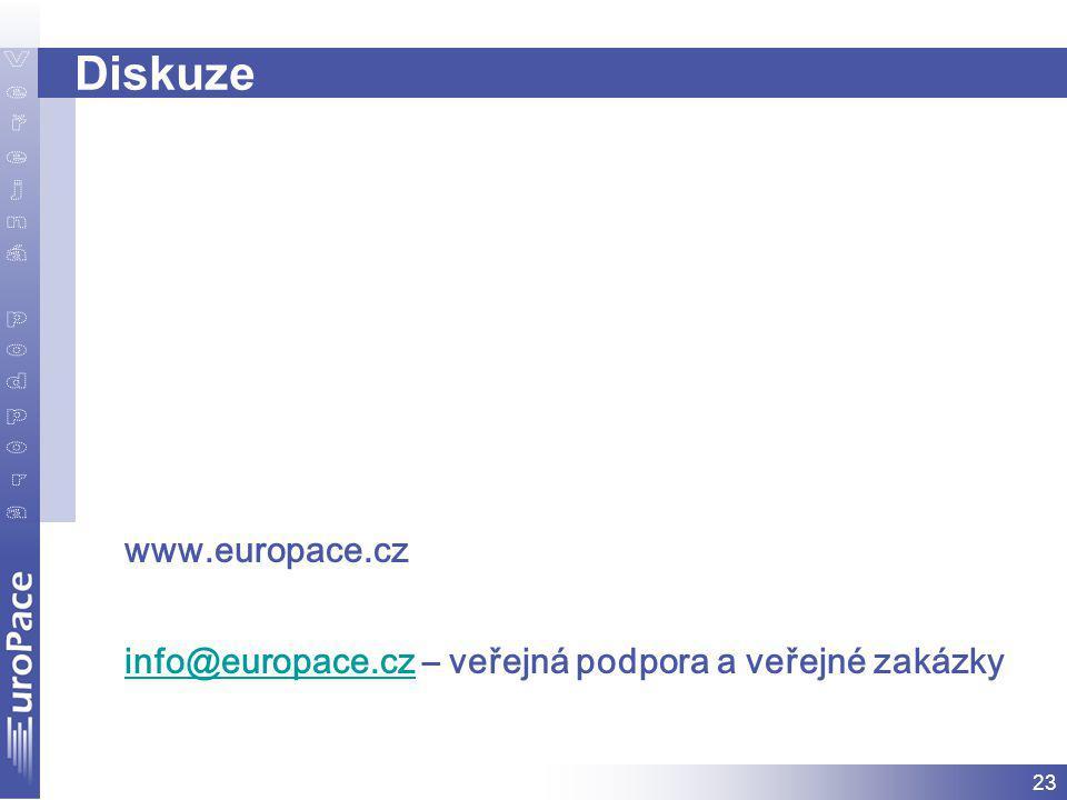 23 Diskuze www.europace.cz info@europace.czinfo@europace.cz – veřejná podpora a veřejné zakázky