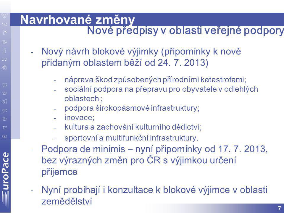 7 Navrhované změny - Nový návrh blokové výjimky (připomínky k nově přidaným oblastem běží od 24.