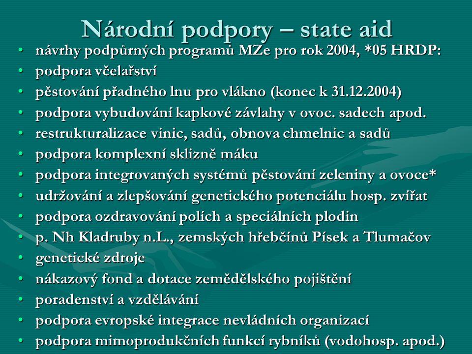 Národní podpory – state aid návrhy podpůrných programů MZe pro rok 2004, *05 HRDP:návrhy podpůrných programů MZe pro rok 2004, *05 HRDP: podpora včela