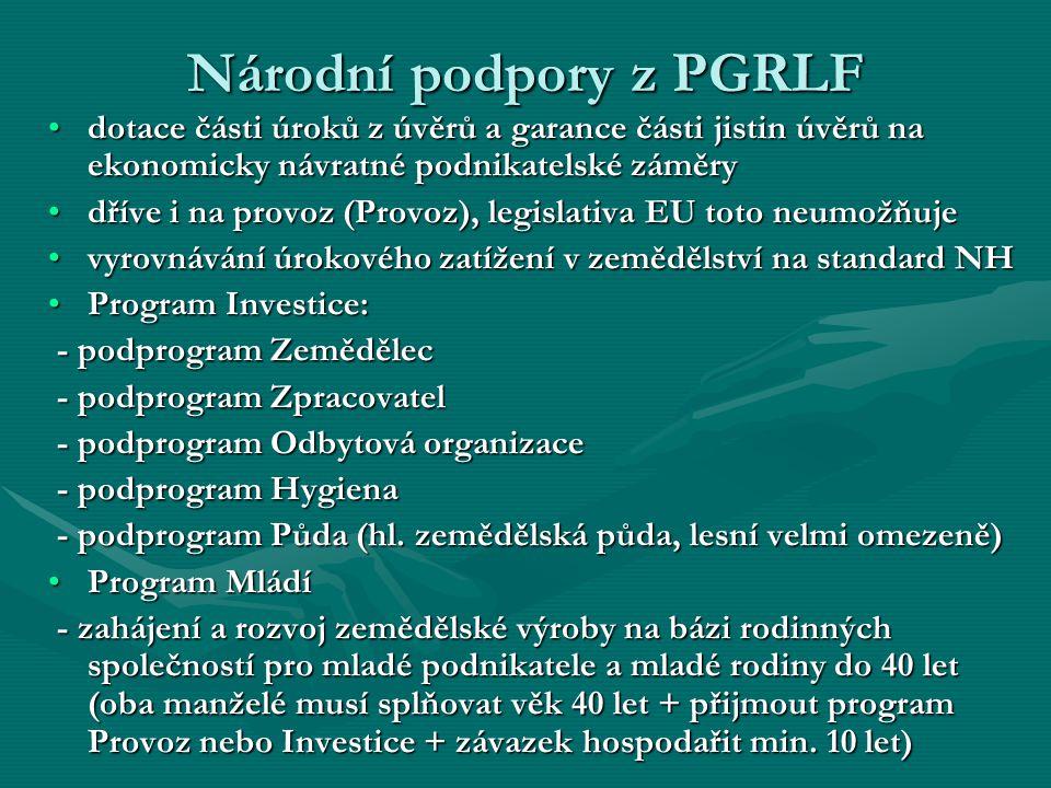 Národní podpory z PGRLF dotace části úroků z úvěrů a garance části jistin úvěrů na ekonomicky návratné podnikatelské záměrydotace části úroků z úvěrů