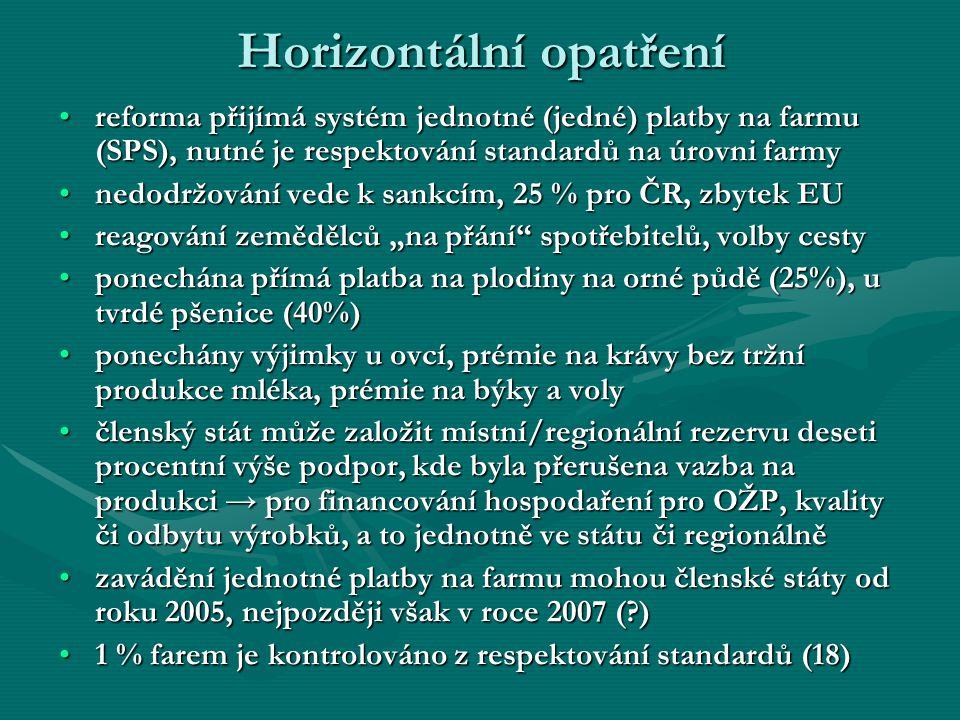 Horizontální opatření reforma přijímá systém jednotné (jedné) platby na farmu (SPS), nutné je respektování standardů na úrovni farmyreforma přijímá sy
