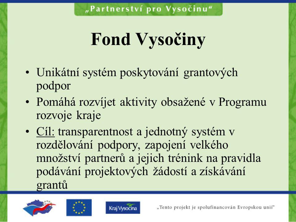 Fond Vysočiny Unikátní systém poskytování grantových podpor Pomáhá rozvíjet aktivity obsažené v Programu rozvoje kraje Cíl: transparentnost a jednotný