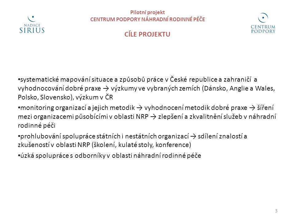 Pilotní projekt CENTRUM PODPORY NÁHRADNÍ RODINNÉ PÉČE OBSAHOVÁ STRUKTURA PROJEKT 3.