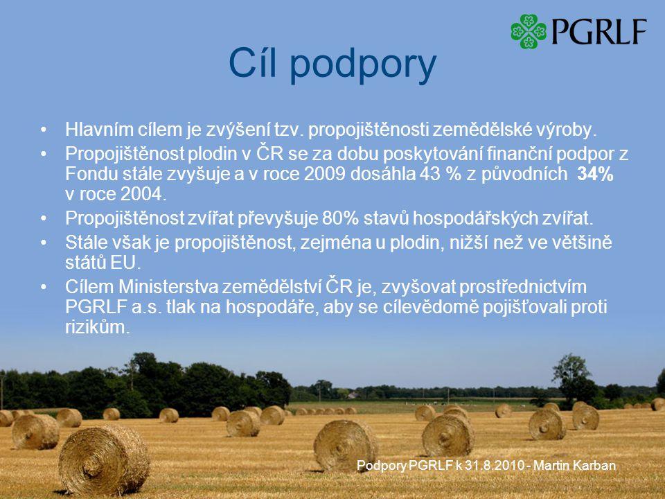 Podpory PGRLF k 31.8.2010 - Martin Karban Cíl podpory Hlavním cílem je zvýšení tzv.