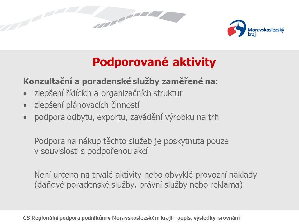 GS Regionální podpora podnikům v Moravskoslezském kraji - popis, výsledky, srovnání Podporované aktivity Konzultační a poradenské služby zaměřené na: zlepšení řídících a organizačních struktur zlepšení plánovacích činností podpora odbytu, exportu, zavádění výrobku na trh Podpora na nákup těchto služeb je poskytnuta pouze v souvislosti s podpořenou akcí Není určena na trvalé aktivity nebo obvyklé provozní náklady (daňové poradenské služby, právní služby nebo reklama)