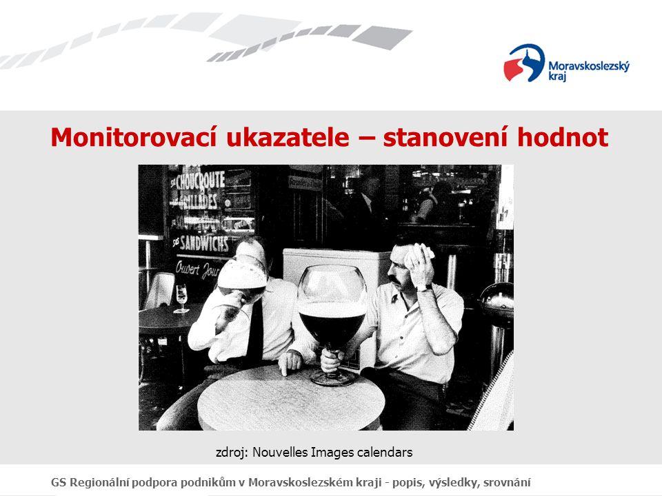 GS Regionální podpora podnikům v Moravskoslezském kraji - popis, výsledky, srovnání Monitorovací ukazatele – stanovení hodnot zdroj: Nouvelles Images calendars