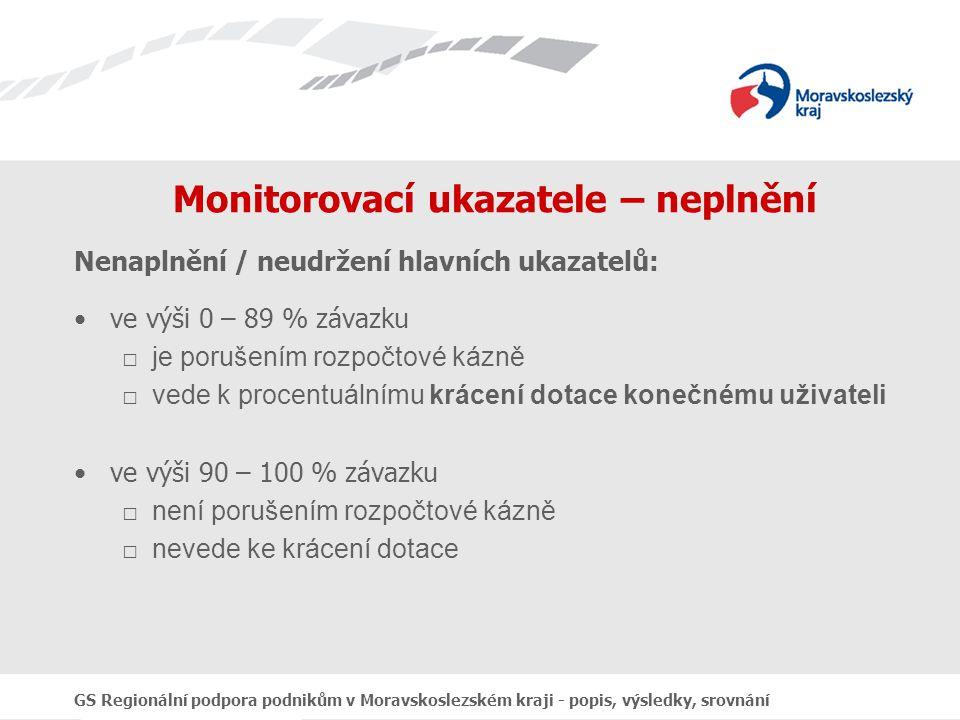 GS Regionální podpora podnikům v Moravskoslezském kraji - popis, výsledky, srovnání Monitorovací ukazatele – neplnění Nenaplnění / neudržení hlavních ukazatelů: ve výši 0 – 89 % závazku □je porušením rozpočtové kázně □vede k procentuálnímu krácení dotace konečnému uživateli ve výši 90 – 100 % závazku □není porušením rozpočtové kázně □nevede ke krácení dotace