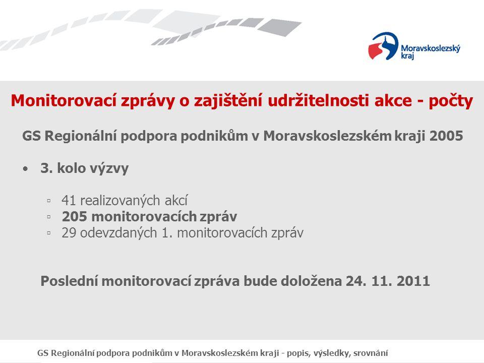 GS Regionální podpora podnikům v Moravskoslezském kraji - popis, výsledky, srovnání Monitorovací zprávy o zajištění udržitelnosti akce - počty GS Regionální podpora podnikům v Moravskoslezském kraji 2005 3.