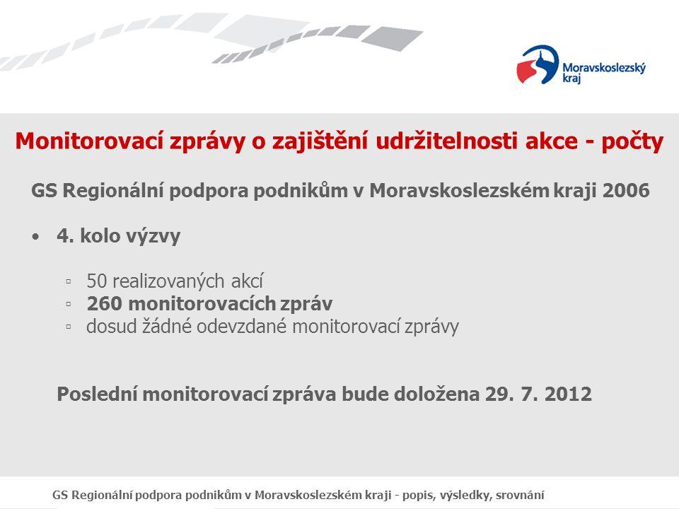GS Regionální podpora podnikům v Moravskoslezském kraji - popis, výsledky, srovnání Monitorovací zprávy o zajištění udržitelnosti akce - počty GS Regionální podpora podnikům v Moravskoslezském kraji 2006 4.