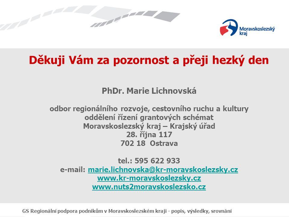 GS Regionální podpora podnikům v Moravskoslezském kraji - popis, výsledky, srovnání Děkuji Vám za pozornost a přeji hezký den PhDr.