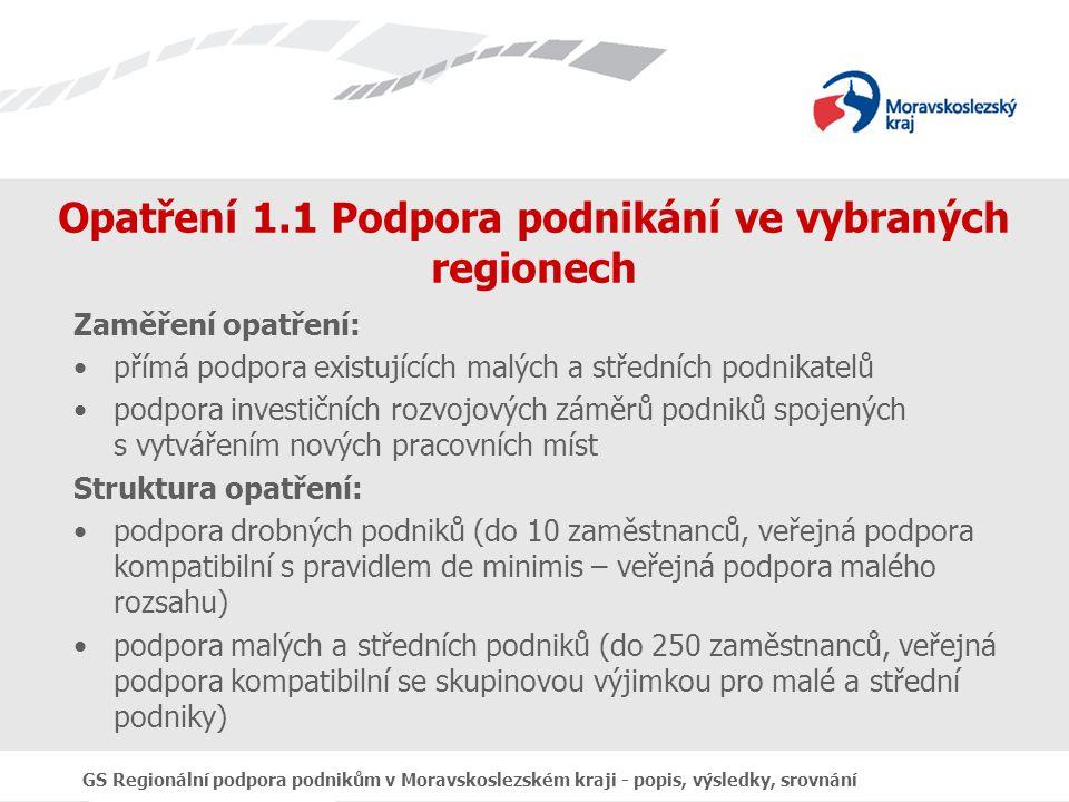 GS Regionální podpora podnikům v Moravskoslezském kraji - popis, výsledky, srovnání Realizace GS – počty akcí MALÉ A STŘEDNÍ PODNIKY 1.