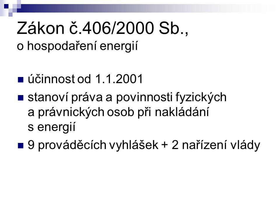 Zákon č.406/2000 Sb., o hospodaření energií účinnost od 1.1.2001 stanoví práva a povinnosti fyzických a právnických osob při nakládání s energií 9 prováděcích vyhlášek + 2 nařízení vlády