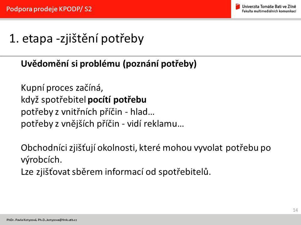 14 PhDr. Pavla Kotyzová, Ph.D.,kotyzova@fmk.utb.cz 1. etapa -zjištění potřeby Podpora prodeje KPODP/ S2 Uvědomění si problému (poznání potřeby) Kupní