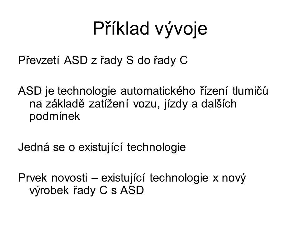 Příklad vývoje Převzetí ASD z řady S do řady C ASD je technologie automatického řízení tlumičů na základě zatížení vozu, jízdy a dalších podmínek Jedná se o existující technologie Prvek novosti – existující technologie x nový výrobek řady C s ASD