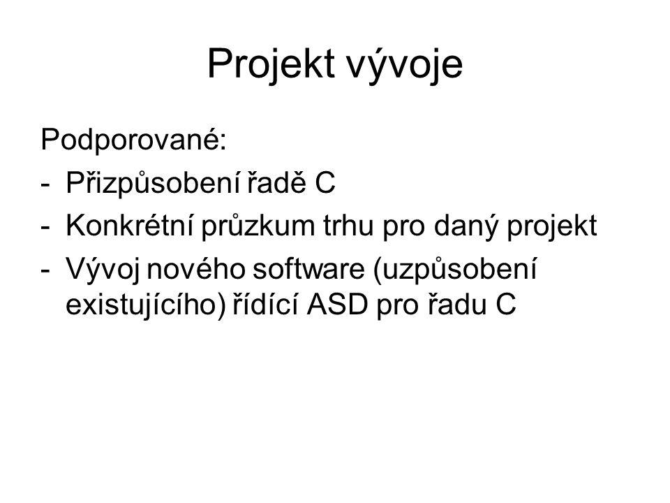 Projekt vývoje Podporované: -Přizpůsobení řadě C -Konkrétní průzkum trhu pro daný projekt -Vývoj nového software (uzpůsobení existujícího) řídící ASD pro řadu C