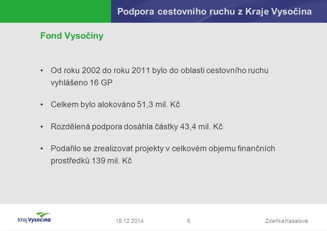 Zdeňka Kasalová619.12.2014 Podpora cestovního ruchu z Kraje Vysočina Fond Vysočiny Od roku 2002 do roku 2011 bylo do oblasti cestovního ruchu vyhlášeno 16 GP Celkem bylo alokováno 51,3 mil.