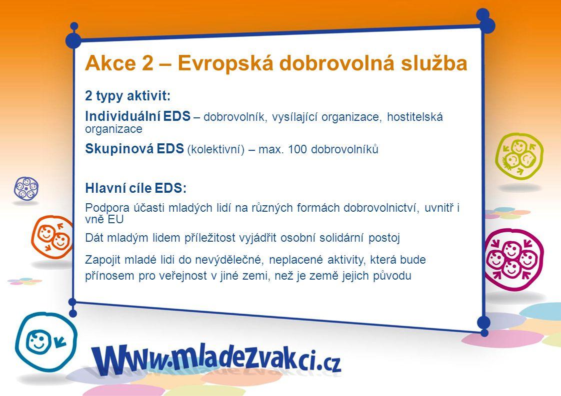 2 typy aktivit: Individuální EDS – dobrovolník, vysílající organizace, hostitelská organizace Skupinová EDS (kolektivní) – max.
