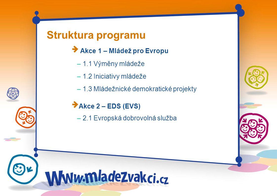Akce 1 – Mládež pro Evropu – 1.1 Výměny mládeže – 1.2 Iniciativy mládeže – 1.3 Mládežnické demokratické projekty Akce 2 – EDS (EVS) – 2.1 Evropská dobrovolná služba Struktura programu