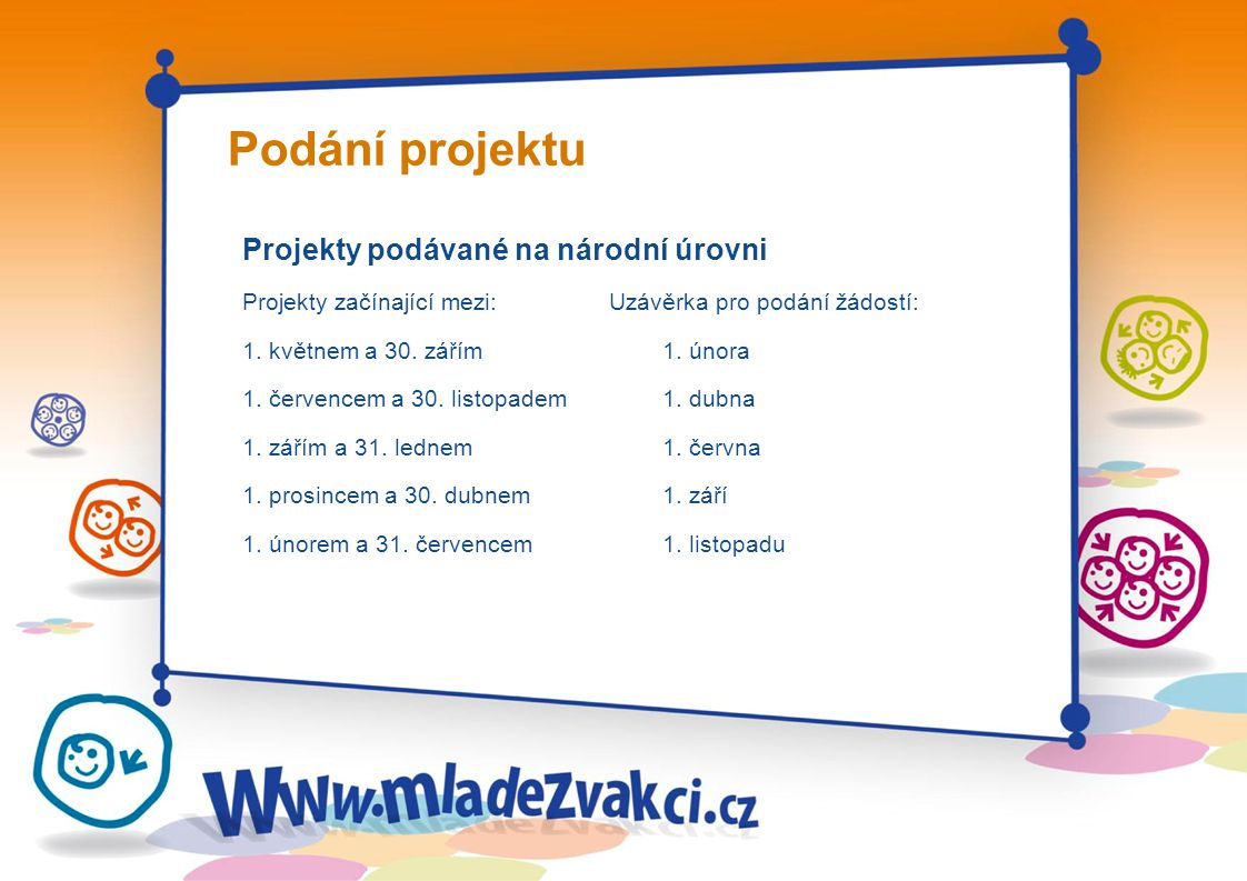 Podání projektu Projekty podávané na národní úrovni Projekty začínající mezi:Uzávěrka pro podání žádostí: 1.
