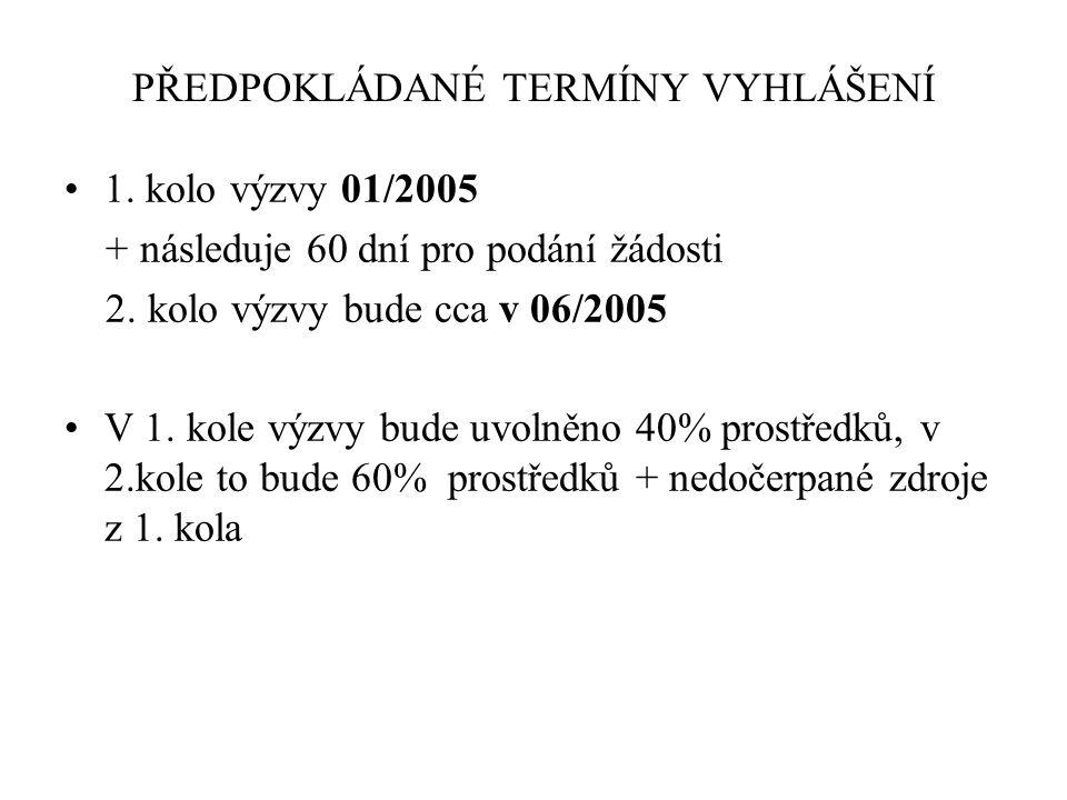PODPORA SLUŽEB CESTOVNÍHO RUCHU PRO VEŘEJNÝ SEKTOR grantové schéma Libereckého kraje v rámci Společného regionálního operačního programu Priorita: 4.