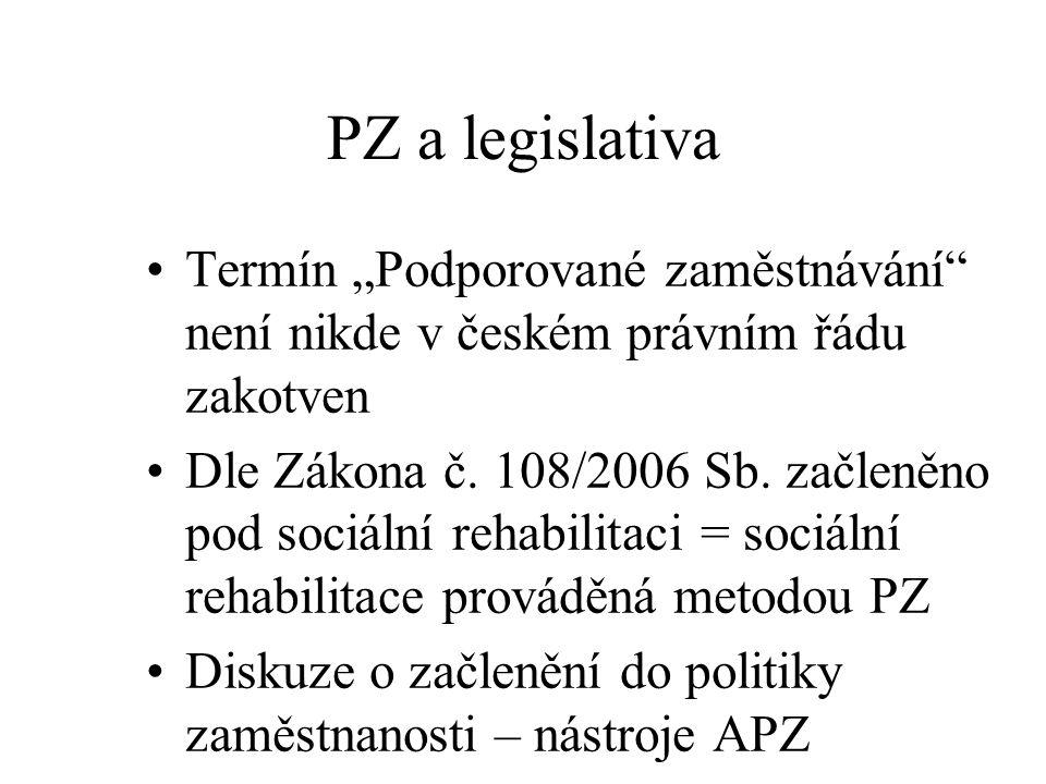 """PZ a legislativa Termín """"Podporované zaměstnávání"""" není nikde v českém právním řádu zakotven Dle Zákona č. 108/2006 Sb. začleněno pod sociální rehabil"""