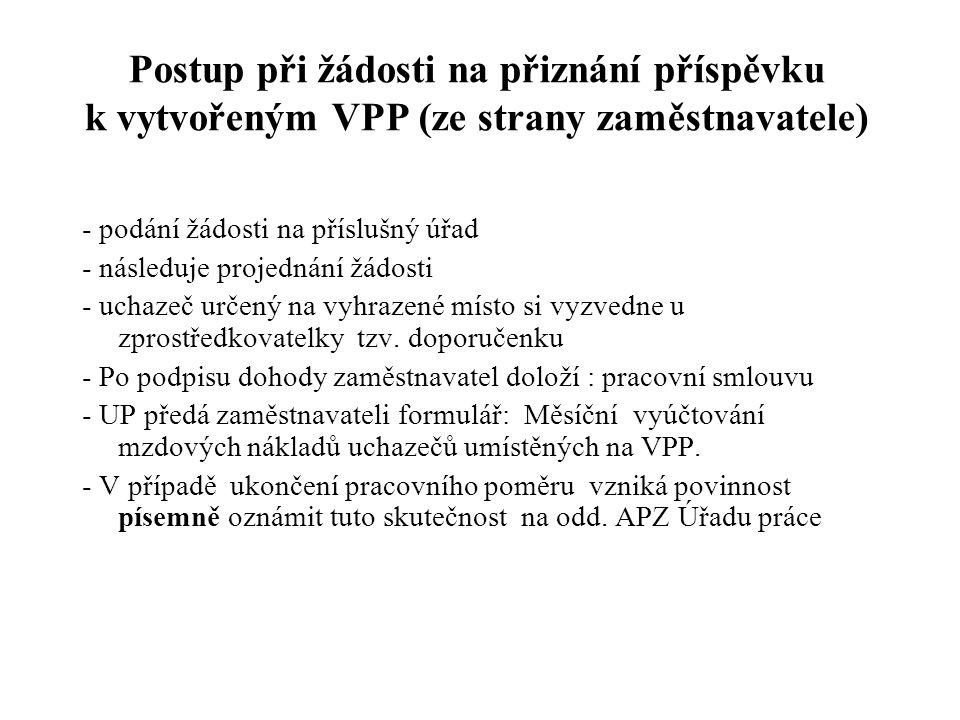 Postup při žádosti na přiznání příspěvku k vytvořeným VPP (ze strany zaměstnavatele) - podání žádosti na příslušný úřad - následuje projednání žádosti
