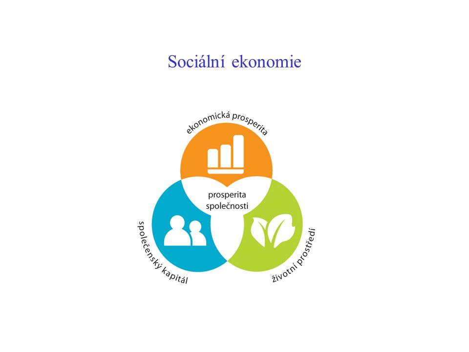 Sociální ekonomie Předmět představuje studentům koncept sociálního podnikání, jeho zásadní principy, včetně praktických příkladů podnikání. Součástí s