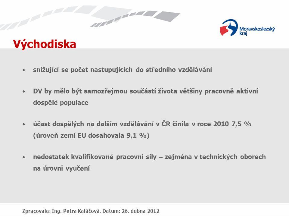Zpracovala: Ing. Petra Kaláčová, Datum: 26.