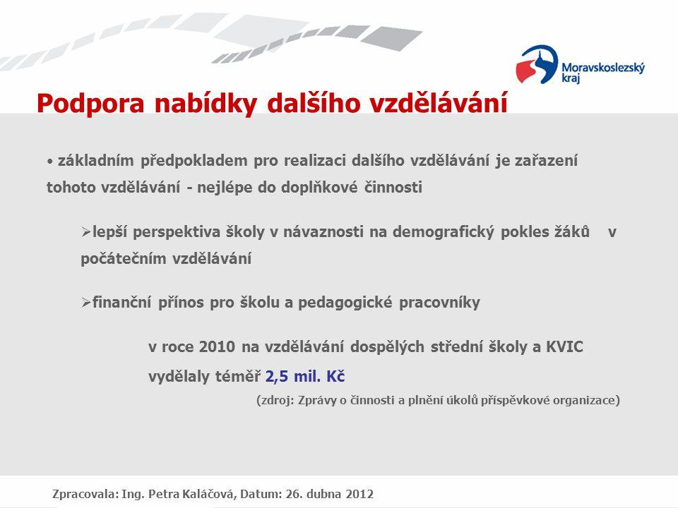 Zpracovala: Ing.Petra Kaláčová, Datum: 26.