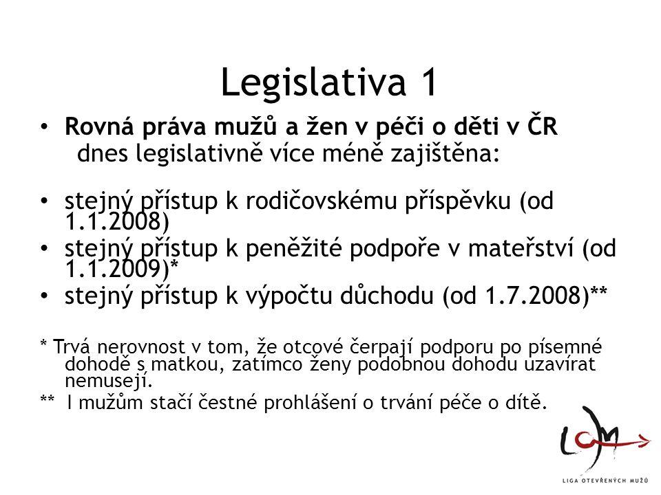 Legislativa 1 Rovná práva mužů a žen v péči o děti v ČR dnes legislativně více méně zajištěna: stejný přístup k rodičovskému příspěvku (od 1.1.2008) stejný přístup k peněžité podpoře v mateřství (od 1.1.2009)* stejný přístup k výpočtu důchodu (od 1.7.2008)** * Trvá nerovnost v tom, že otcové čerpají podporu po písemné dohodě s matkou, zatímco ženy podobnou dohodu uzavírat nemusejí.