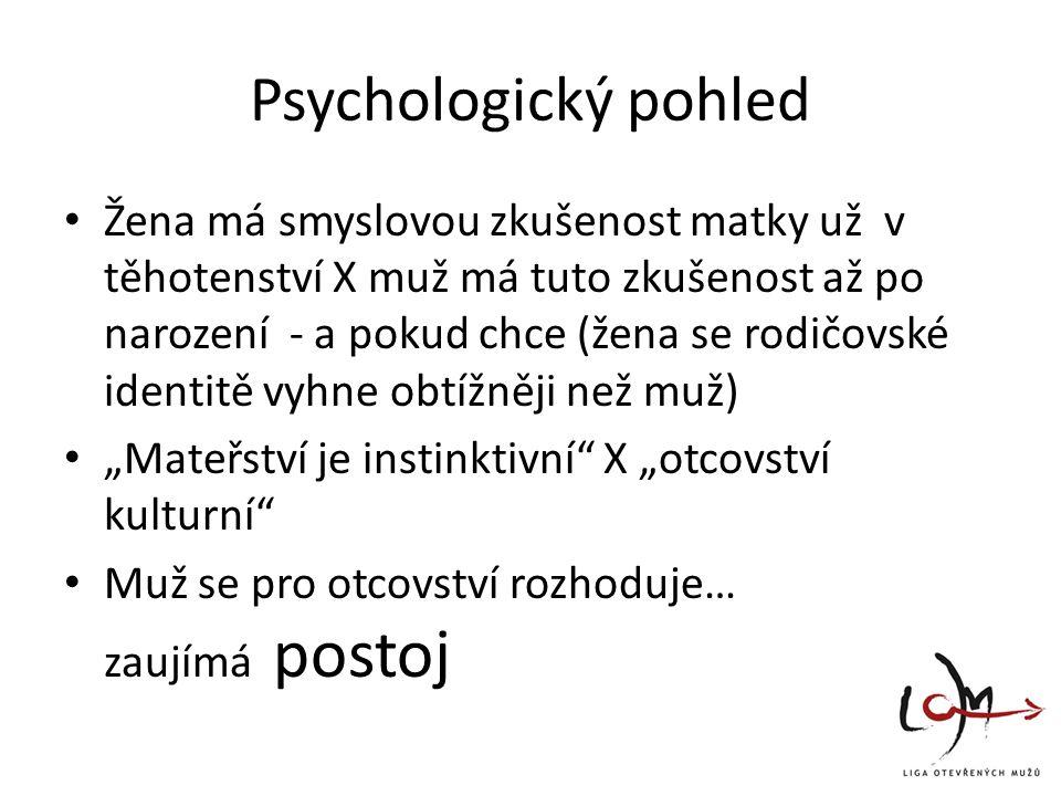 Díky za pozornost vůči otcům www.ilom.cz