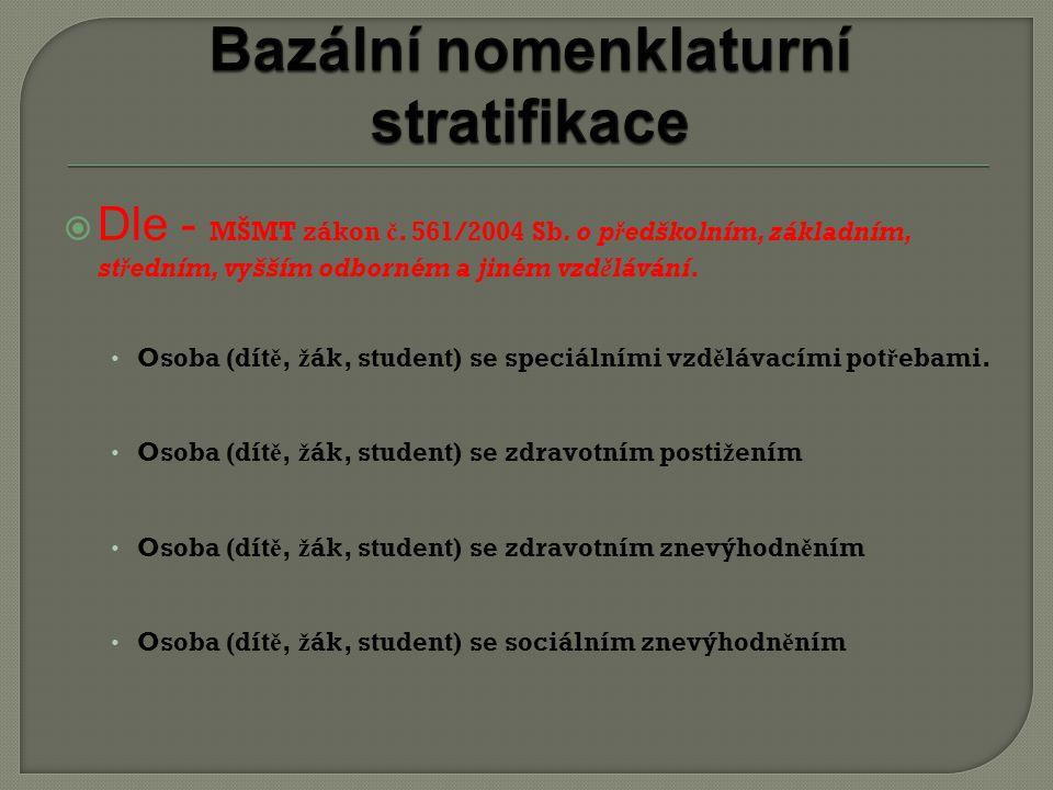  Dle - MŠMT zákon č. 561/2004 Sb.