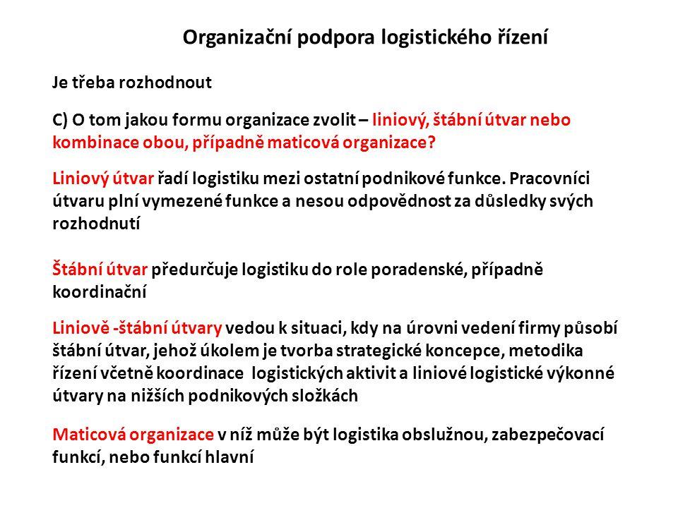 Organizační podpora logistického řízení Je třeba rozhodnout C) O tom jakou formu organizace zvolit – liniový, štábní útvar nebo kombinace obou, případně maticová organizace.