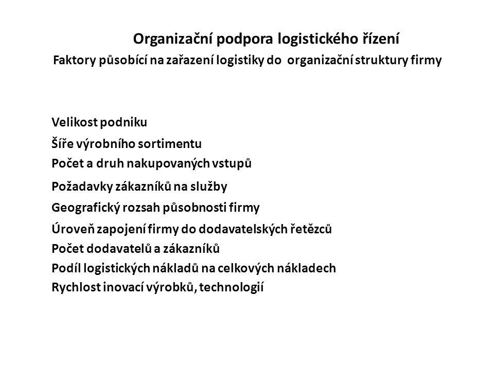 Organizační podpora logistického řízení Faktory působící na zařazení logistiky do organizační struktury firmy Velikost podniku Šíře výrobního sortimentu Počet a druh nakupovaných vstupů Požadavky zákazníků na služby Geografický rozsah působnosti firmy Úroveň zapojení firmy do dodavatelských řetězců Počet dodavatelů a zákazníků Podíl logistických nákladů na celkových nákladech Rychlost inovací výrobků, technologií