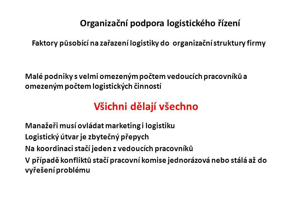Organizační podpora logistického řízení Faktory působící na zařazení logistiky do organizační struktury firmy Malé podniky s velmi omezeným počtem vedoucích pracovníků a omezeným počtem logistických činností Manažeři musí ovládat marketing i logistiku Logistický útvar je zbytečný přepych Na koordinaci stačí jeden z vedoucích pracovníků V případě konfliktů stačí pracovní komise jednorázová nebo stálá až do vyřešení problému Všichni dělají všechno