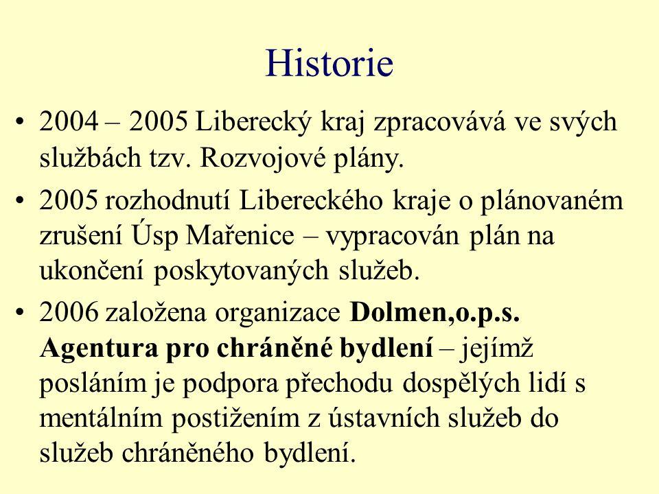 Historie 2004 – 2005 Liberecký kraj zpracovává ve svých službách tzv.