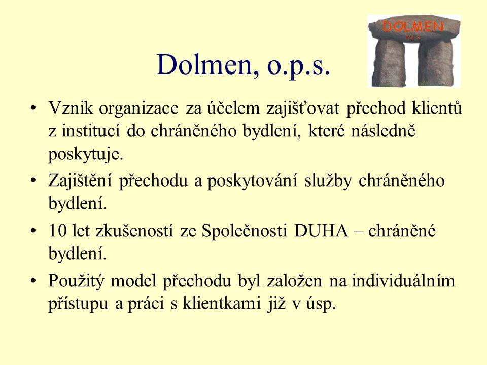 Dolmen, o.p.s.