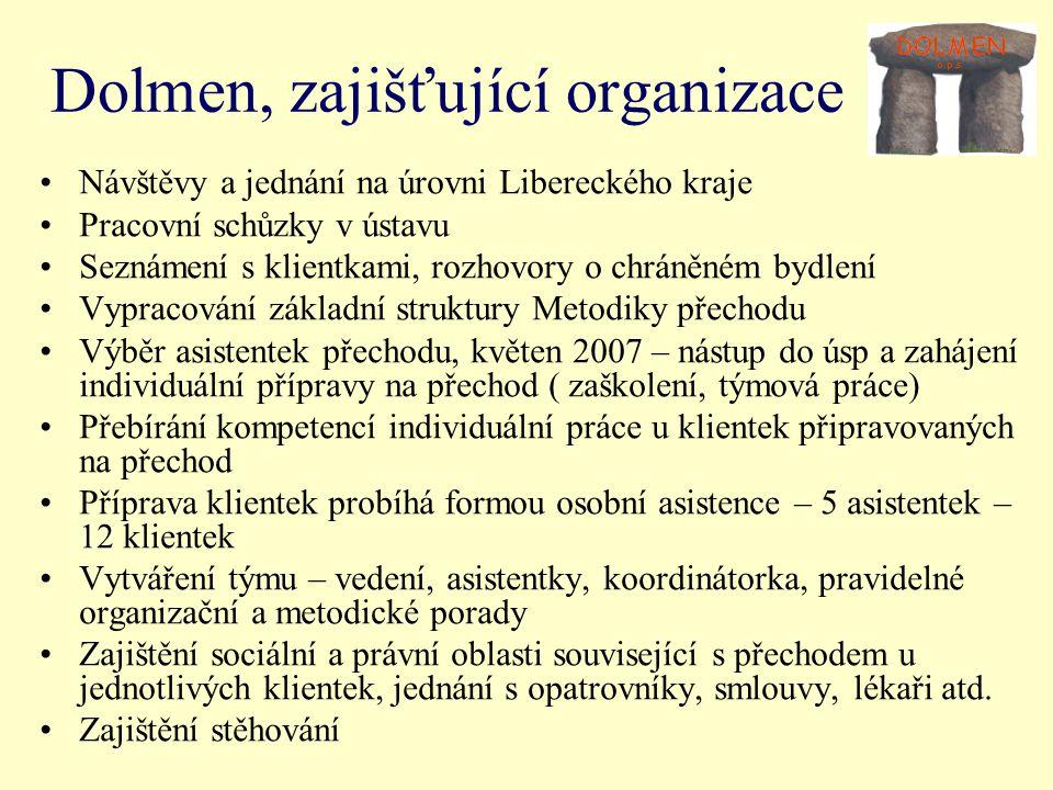Dolmen, zajišťující organizace Návštěvy a jednání na úrovni Libereckého kraje Pracovní schůzky v ústavu Seznámení s klientkami, rozhovory o chráněném bydlení Vypracování základní struktury Metodiky přechodu Výběr asistentek přechodu, květen 2007 – nástup do úsp a zahájení individuální přípravy na přechod ( zaškolení, týmová práce) Přebírání kompetencí individuální práce u klientek připravovaných na přechod Příprava klientek probíhá formou osobní asistence – 5 asistentek – 12 klientek Vytváření týmu – vedení, asistentky, koordinátorka, pravidelné organizační a metodické porady Zajištění sociální a právní oblasti související s přechodem u jednotlivých klientek, jednání s opatrovníky, smlouvy, lékaři atd.