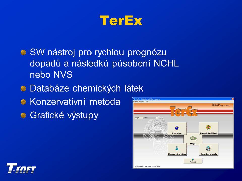 TerEx SW nástroj pro rychlou prognózu dopadů a následků působení NCHL nebo NVS Databáze chemických látek Konzervativní metoda Grafické výstupy