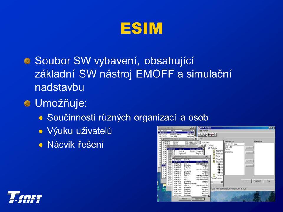 ESIM Soubor SW vybavení, obsahující základní SW nástroj EMOFF a simulační nadstavbu Umožňuje: Součinnosti různých organizací a osob Výuku uživatelů Nácvik řešení