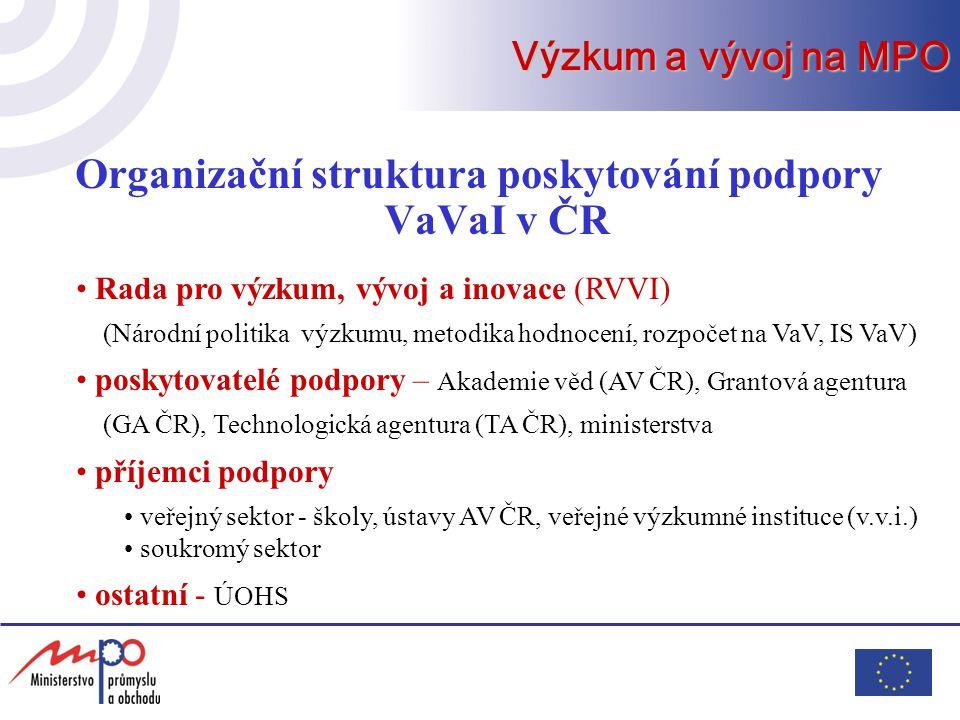 Organizační struktura poskytování podpory VaVaI v ČR Výzkum a vývoj na MPO Rada pro výzkum, vývoj a inovace (RVVI) (Národní politika výzkumu, metodika
