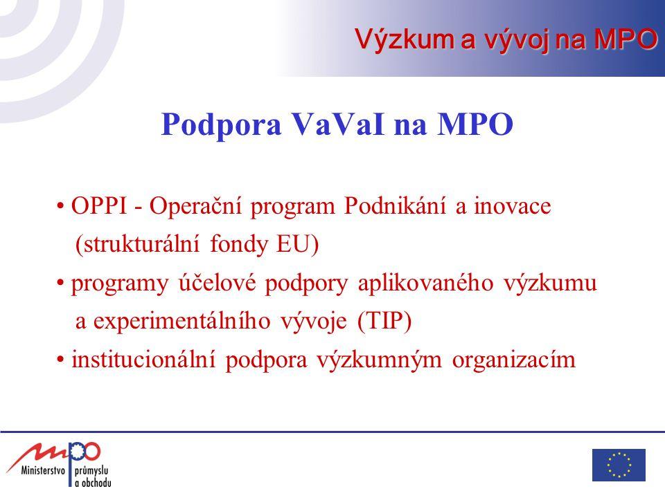 Podpora VaVaI na MPO OPPI - Operační program Podnikání a inovace (strukturální fondy EU) programy účelové podpory aplikovaného výzkumu a experimentáln