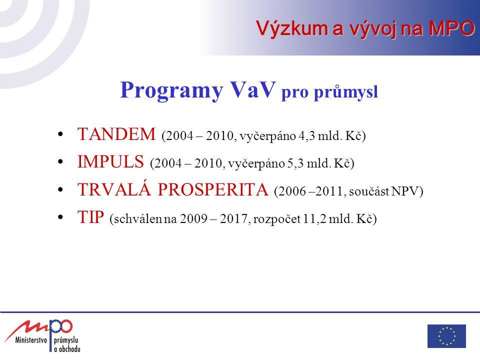 Programy VaV pro průmysl TANDEM (2004 – 2010, vyčerpáno 4,3 mld. Kč) IMPULS (2004 – 2010, vyčerpáno 5,3 mld. Kč) TRVALÁ PROSPERITA (2006 –2011, součás