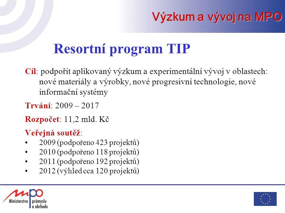 Resortní program TIP Cíl: podpořit aplikovaný výzkum a experimentální vývoj v oblastech: nové materiály a výrobky, nové progresivní technologie, nové